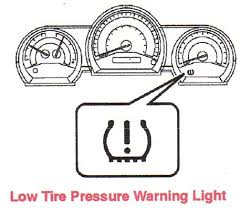 Blinking Tire Pressure Light Activating The 2008 Scion Tpms Automotive Service Professional