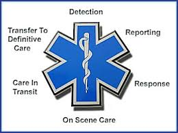 Ideas For Ems 36 Best Of Images Images On Images