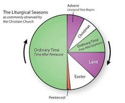 your story christian traditions colors of the christian
