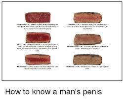 Meme Stick Figure 100 Images - 25 best memes about heat transfer heat transfer memes