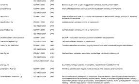 Bureau Veritas Lyhyesti Bureau Veritas Certification Finland Pdf