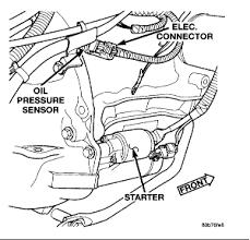 2001 jeep grand pressure sending unit 2001 jeep grand drives hercheck guages light came