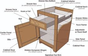 parts of kitchen cabinets cabinet drawer parts kitchen cabinet drawer parts lakeside cabinets and woodworking