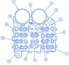jeep grand diagram jeep grand wagoneer 1986 fuse box block circuit breaker diagram