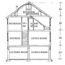 home renovation plans our major home renovation part 2 versatile architect