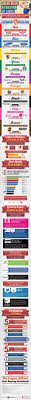 best infographics for web designers color theory edition logo