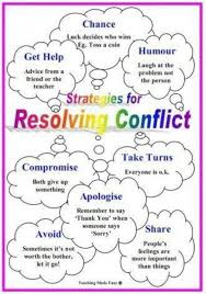 Counseling Skills For Managers 80 Best Counseling Conflict Resolution Images On