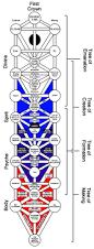 62 best qabalah cabala heraeorvm tree of life and sephiroths