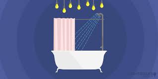 Bathroom Light Zones Bathroom Ip Zones Explained Light Bulbs Direct