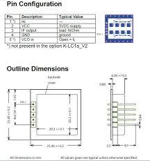 fcc id xfiportradarver1 k lc1a doppler module by schindler