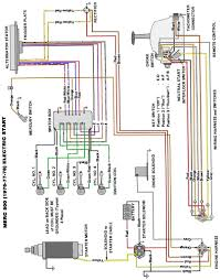 handlebar wiring diagram gy6 gy6 kill switch gy6 engine 150cc