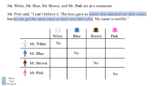 what color matches with pink and blue the four color codes logic problem sunday puzzle mind your decisions