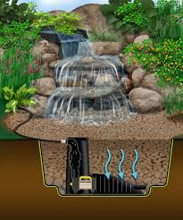 Maintenance Free Backyard Ideas Photos Of Small Natural Waterfalls The