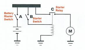 aircraft generator voltage regulator wiring diagram generator