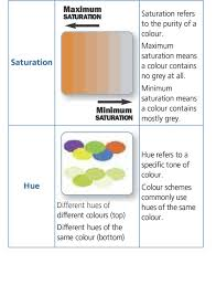 what each color means the subtle meaning of colours all things presentations