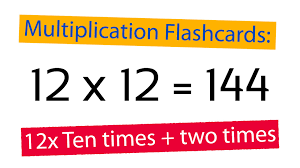 Worksheet Multiplication Worksheet Multiplication Flash Cards Laurelmacy Worksheets For
