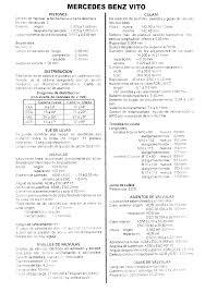 100 vito 110d manual mercedes benz 100 vito 110d manual