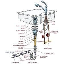 kohler kitchen faucet parts diagram kitchen faucet parts freeyourspirit club