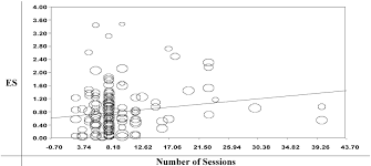 a meta analysis of the psychological treatment of anger