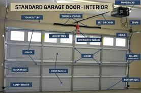 Overhead Garage Door Replacement Parts Central Garage Door Service Garage Door Repair Island Wide Oahu