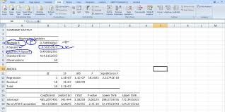 Exle Of Data Analysis Report by Simple Linear Regression Analysis Microsoft Excel S Data