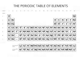 Periodic Table Sr Periodic Table Of The Elements With Symbol And Atomic Number Stock