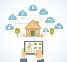 Smart Home Technology Investment To Smart Home Technology Collaborative