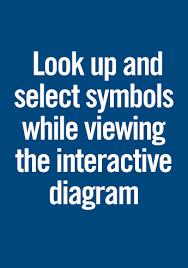 alldata raises the bar with new interactive color wiring diagrams