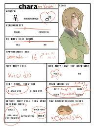 Meme Chart - chara personality chart meme by kennymoh on deviantart