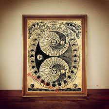 Occult Home Decor Moon Moon Phases Magic Calendar Occult Print Astrology