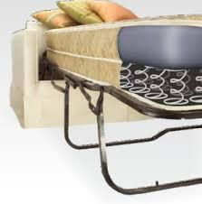 Mattress For Sofa Sleeper Air Mattress Components Carolina Chair