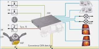 vw touran wiring diagram crayonbox co
