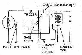 sistem pengapian cdi ac segudang info