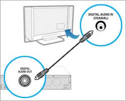 how to connect your directv receiver to your standard definition