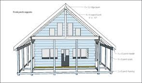 how to correctly size header spans and table porch framing detail