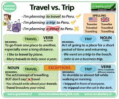 travel meaning images Travel vs trip difference woodward english jpg