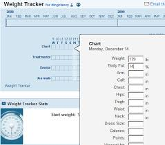 lose weight without diet and exercise online weight loss tracker