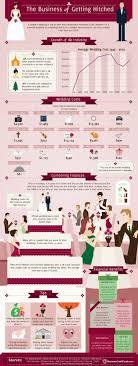 wedding planner cost wedding planner cost wedding planning cost checklist rugalah
