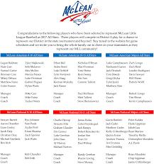 How To List Double Major On Resume Mclean Little League