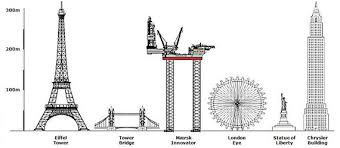 design of jacket structures learn ship design design of offshore structures