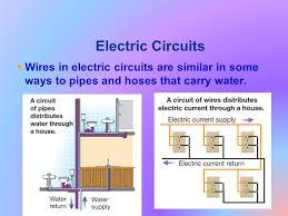electric circuits part one electric circuits ppt video online