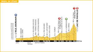 Tour De France Map by Tour De France 2016 Stage 7 Preview Cyclingnews Com
