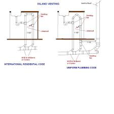 kitchen island vent 26 creative phenomenal kitchen island sink plumbing vent diagram