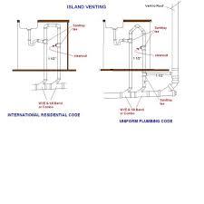kitchen island vent 26 creative phenomenal kitchen island sink plumbing vent diagram