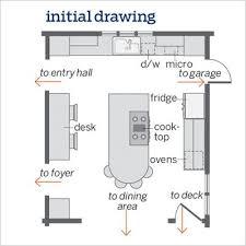 kitchen floorplans kitchen design tips 4 key elements that professional designers