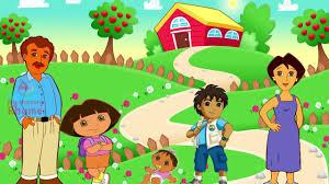 dora the explorer dora cartoon song for children dora the explorer finger family