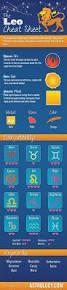 837 best zodiac stuff images on pinterest zodiac cancer zodiac