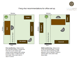Feng Shui Home Design Rules Gorgeous 20 Feng Shui Office Space Design Ideas Of Legal