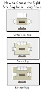 average living room size average living room size creatodesigns com