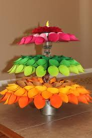 Navratri Decoration At Home 64 Best Pooja Ki Thali And Aarti Ki Thali Images On Pinterest